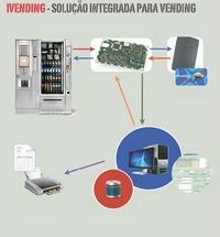 iVending: Solução integrada para o Vending
